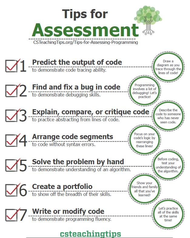 Scratch Assessment Ideas From Cs Teaching Tips Cs For All Teachers These recommendations are categorized across six focus areas q. cs for all teachers