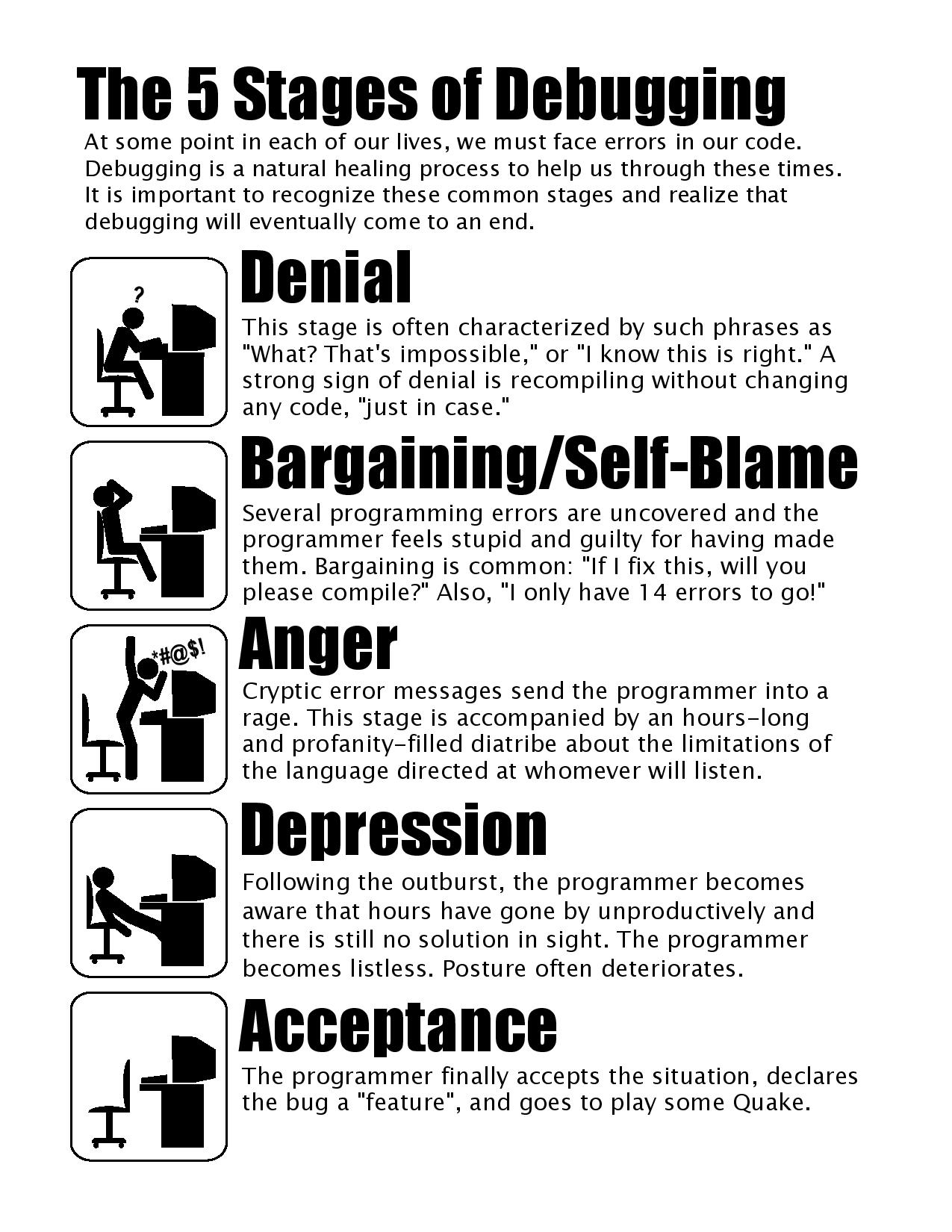 5 Stages of Debugging